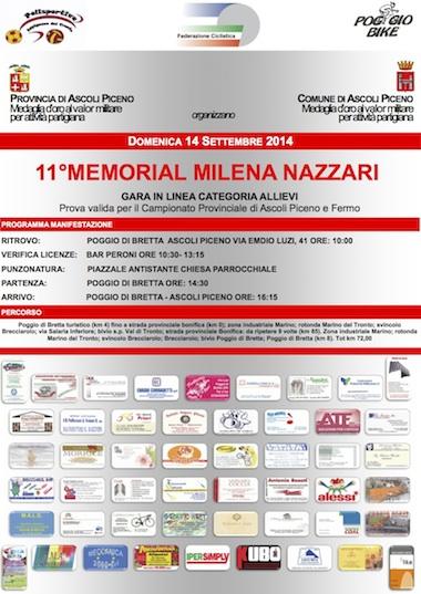 11� Memorial Milena Nazzari